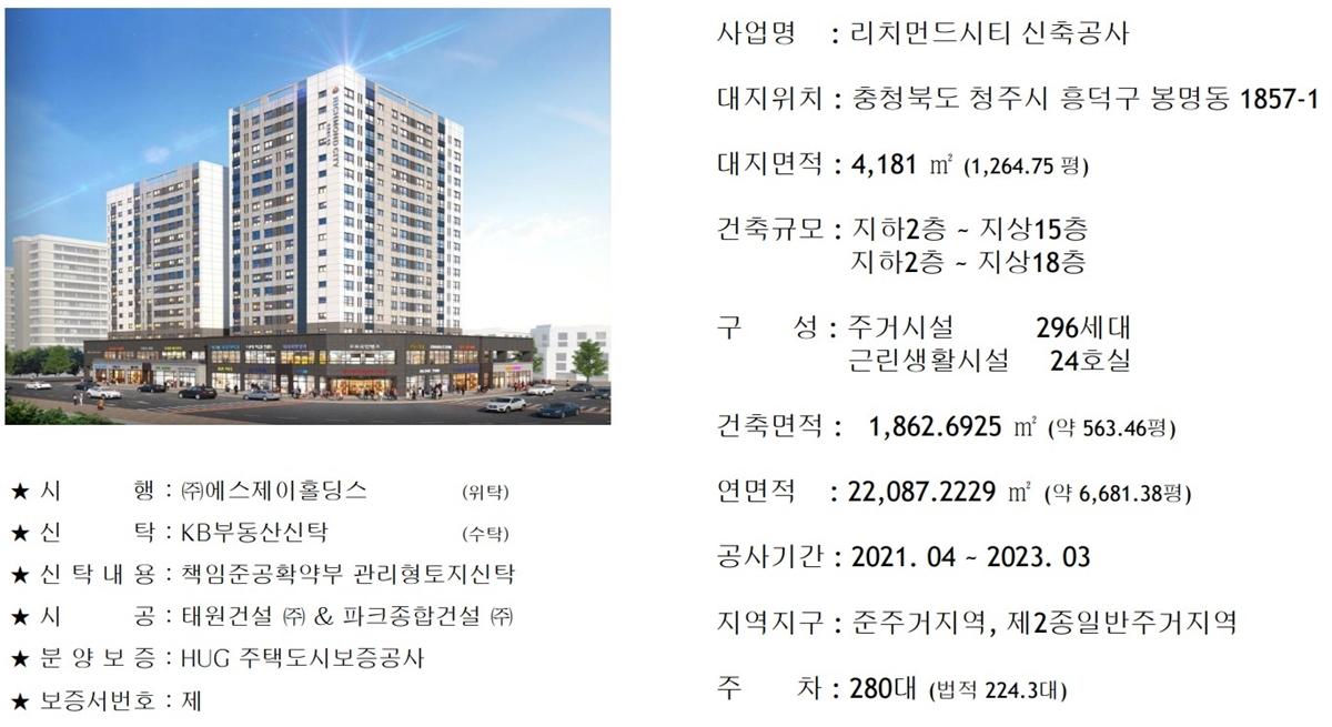 봉명동 리치먼드시티 사업개요1.jpg